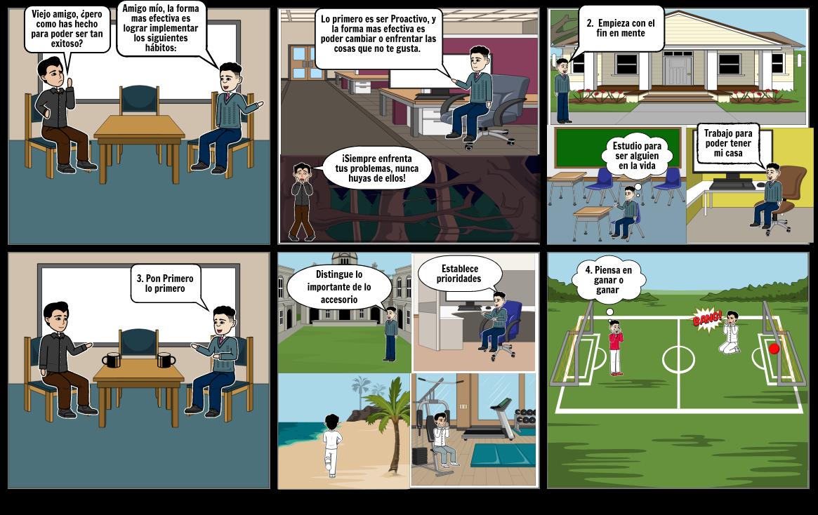 LOS 7 HÀBITOS DE LAS PERSONAS ALTAMENTE EFECTIVAS