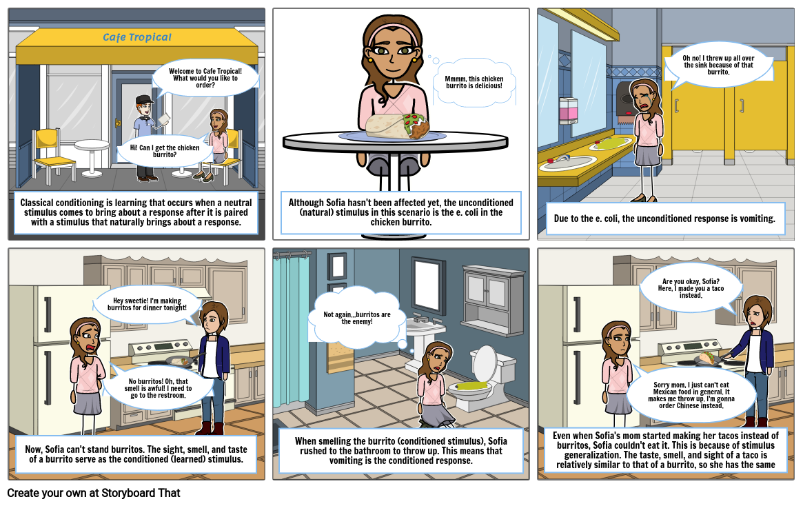 Classical Conditioning Comic Strip