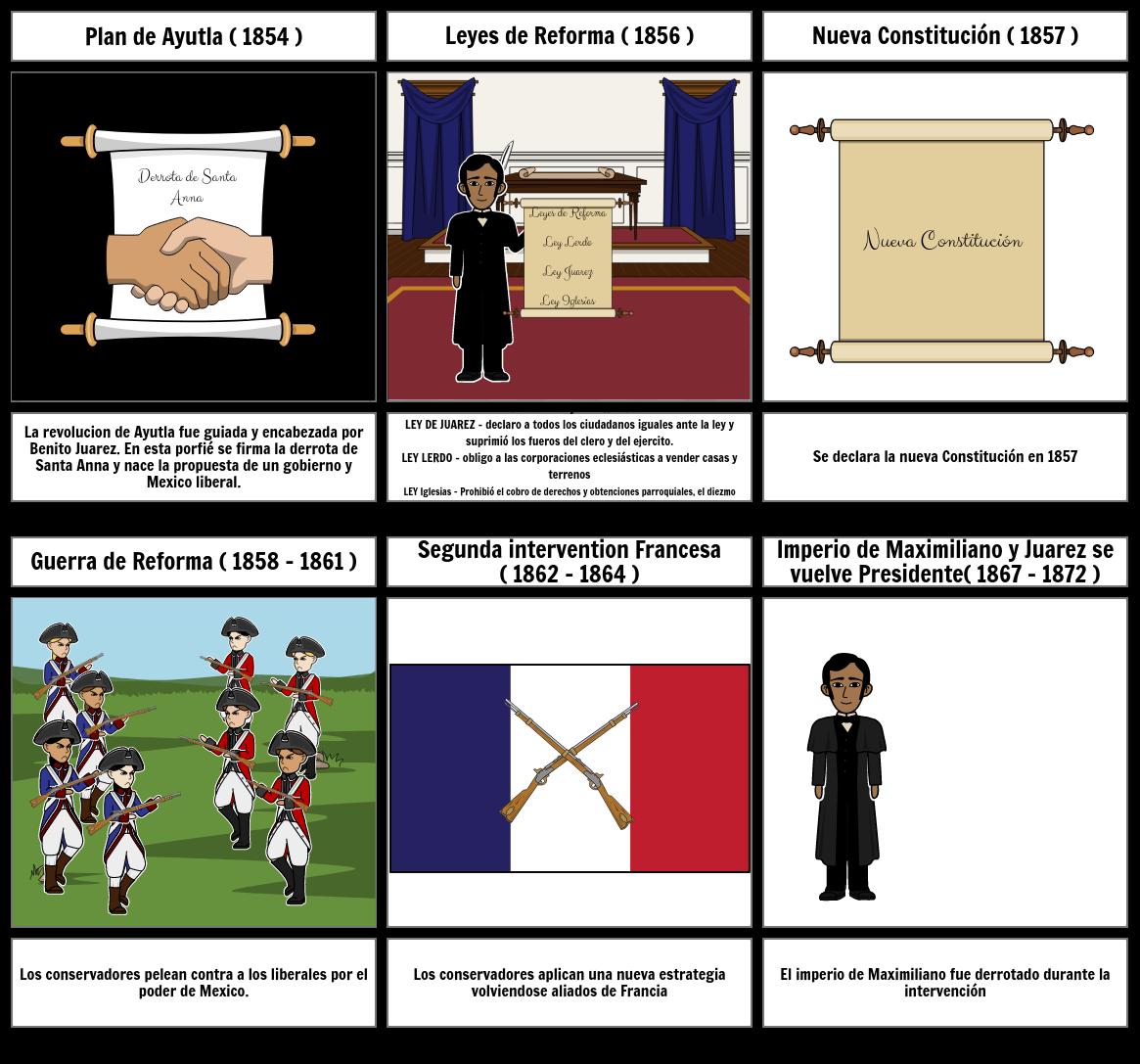 segunda etapa de formación del Estado Nación Mexicano