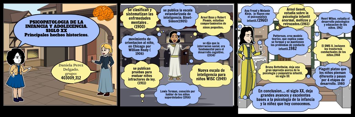 PRINCIPALES HECHOS DEL SIGLO XX, INFANCIA Y ADOLECENCIA