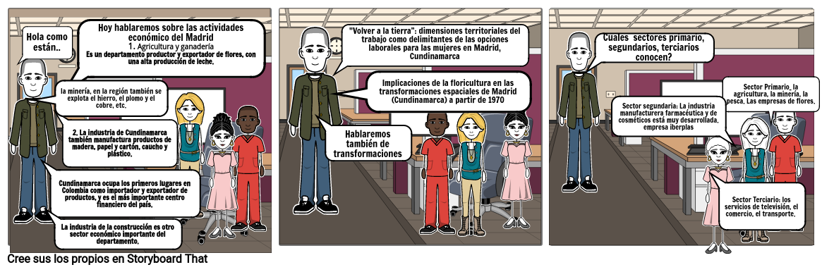 SECTOR ECONOMICO EN MADRID