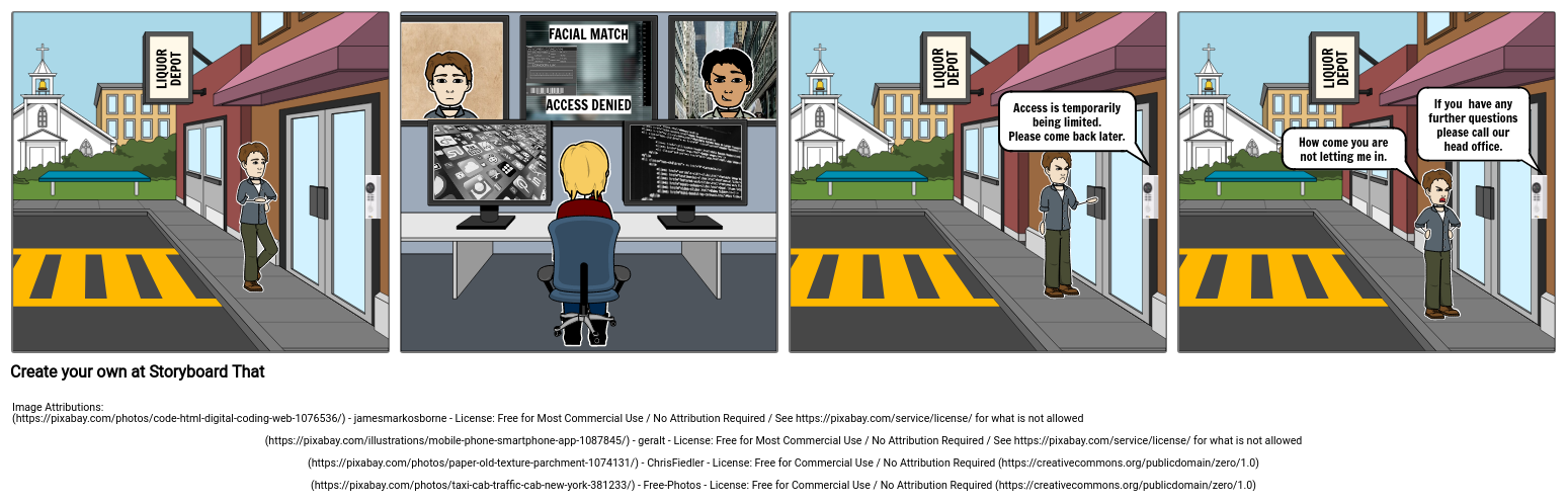 Facial Recognition based Access Control