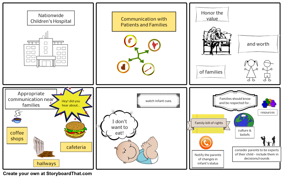 NCH - Communication presentation