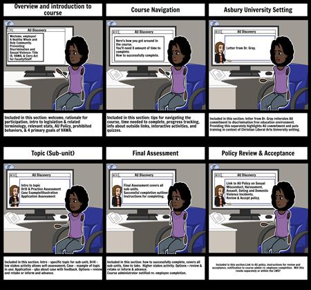 AU Employee Online Training Portal