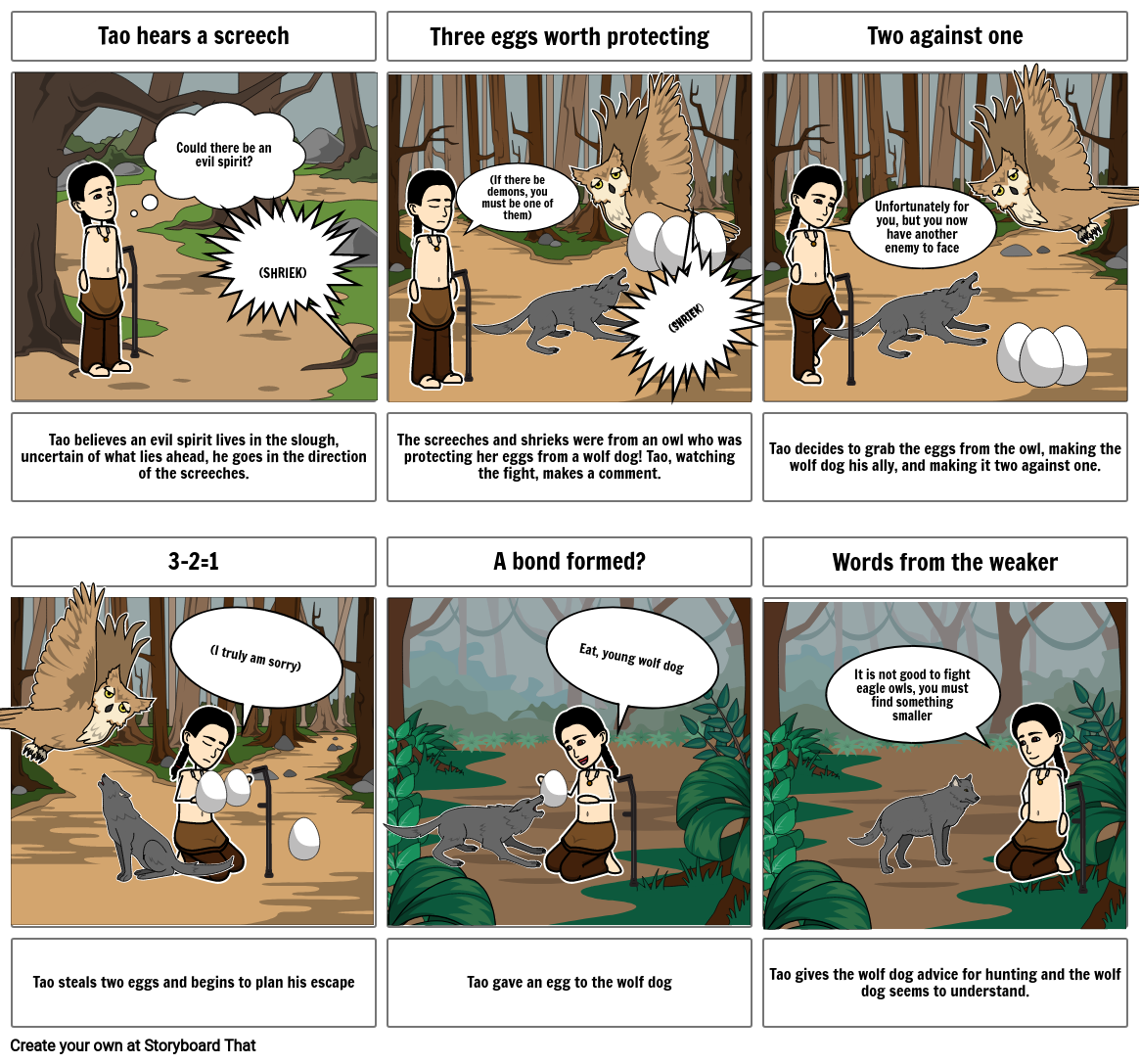Boy of the painted cave Chapter 3 story board