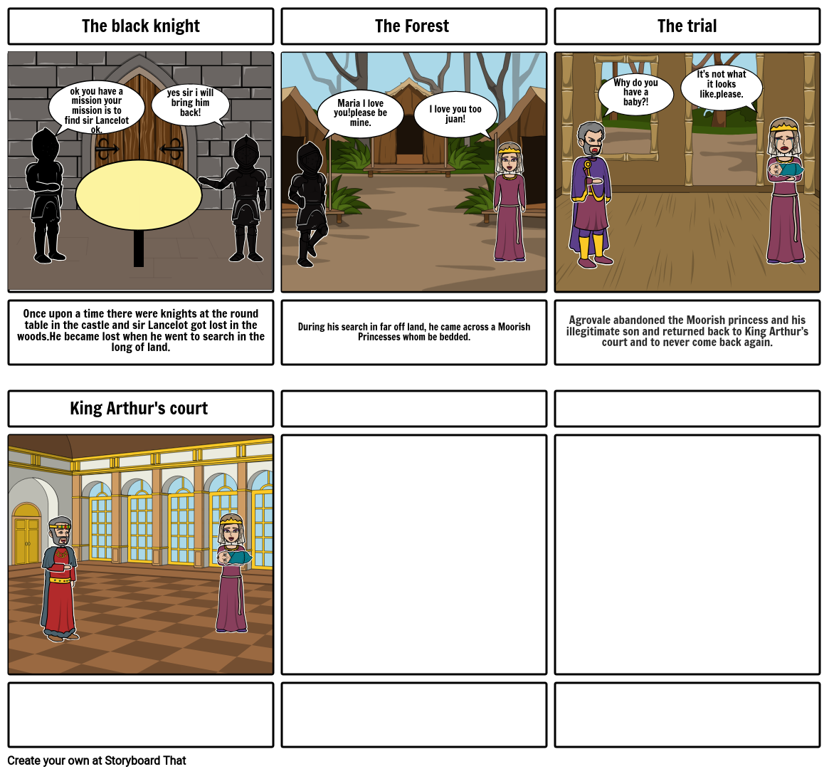 lud's storyboard