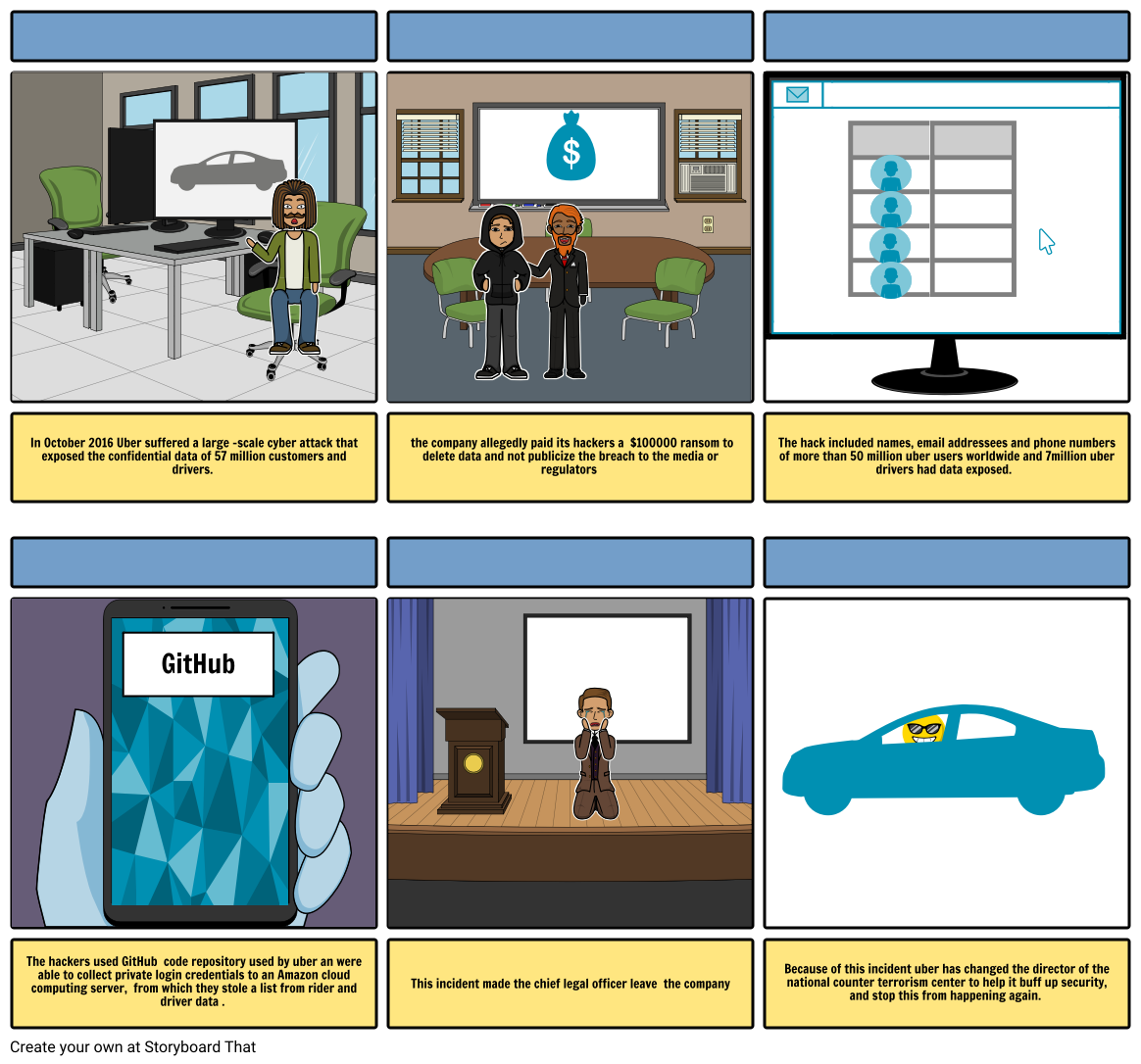Uber Cyber-Attack Storyboard by e1265797