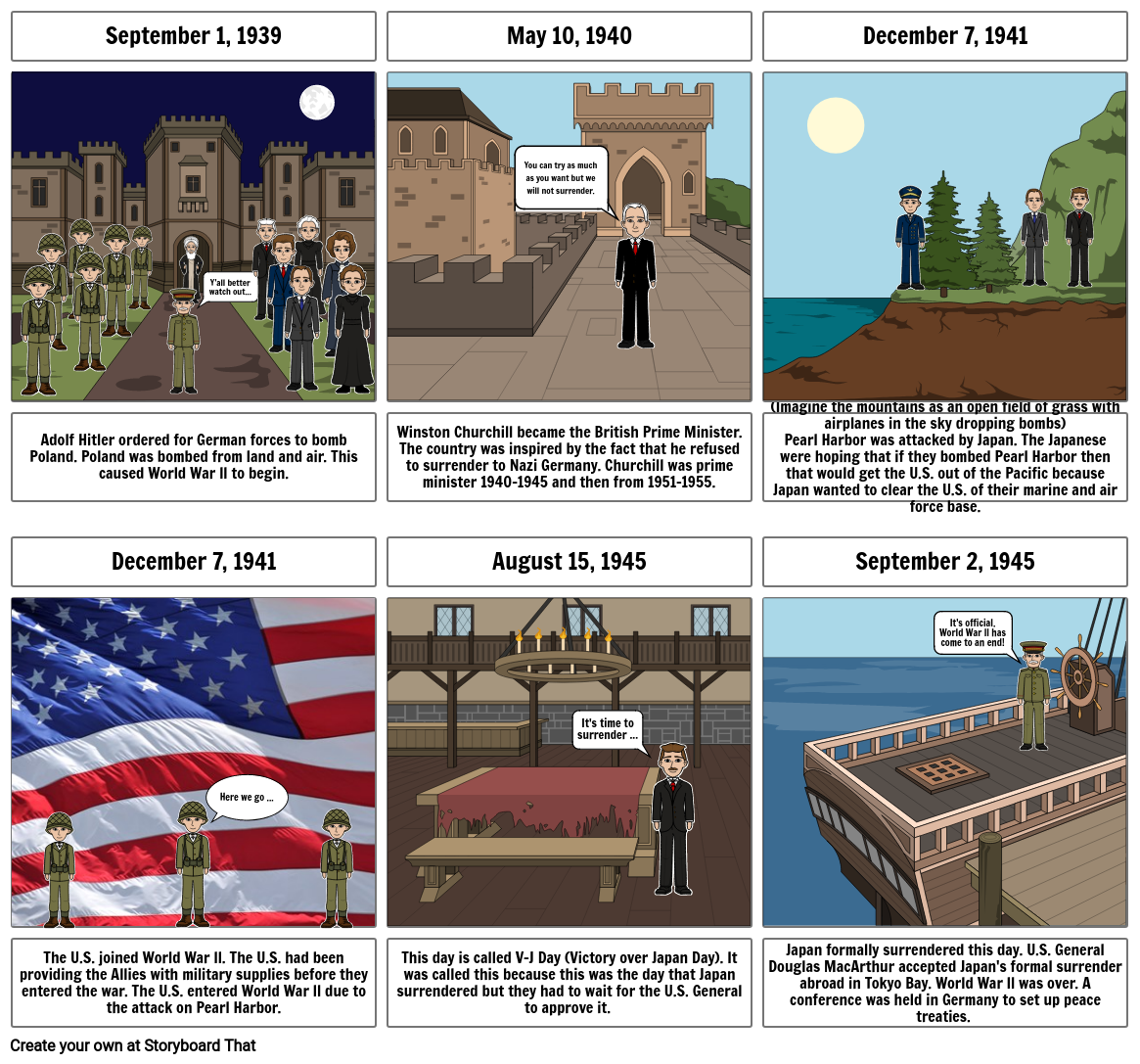 US Timeline Comic Strip - World War ll