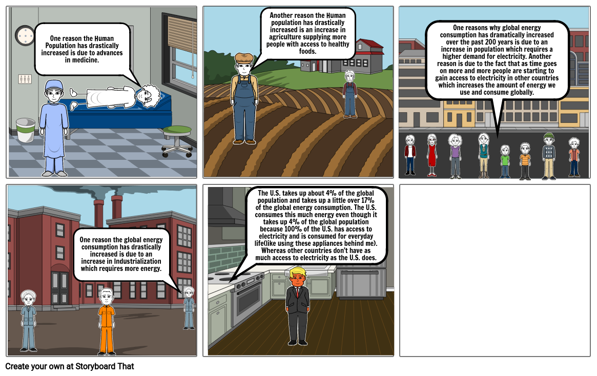 Human Population and Energy Consumption Storyboard Per 4