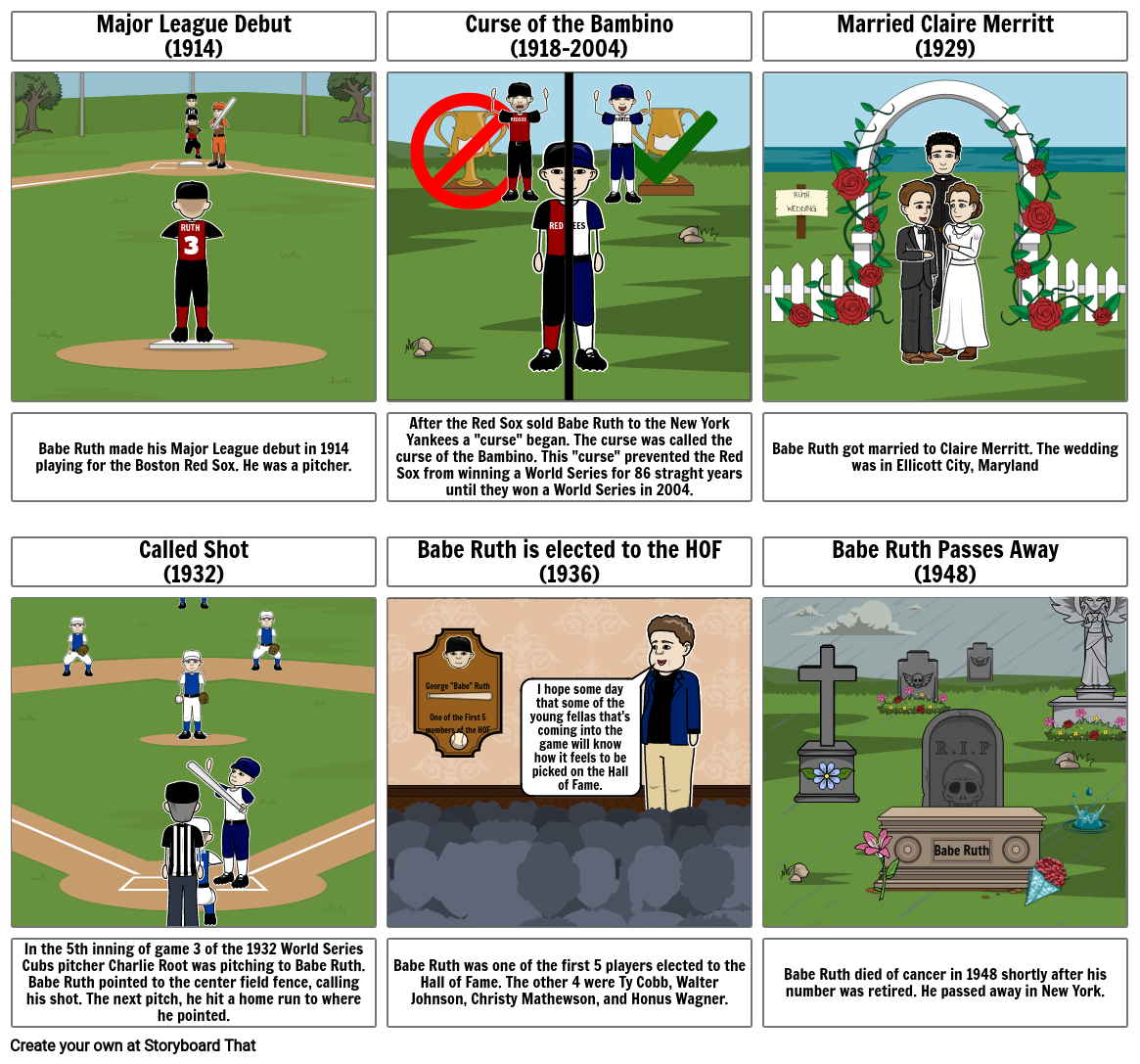 Babe Ruth Info Lit Storyboard