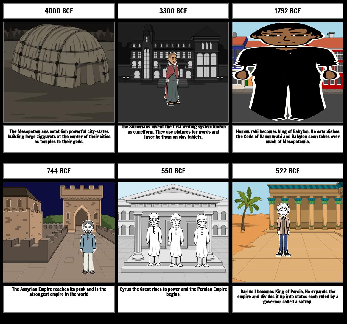 Mesopotamia timeline comic strip
