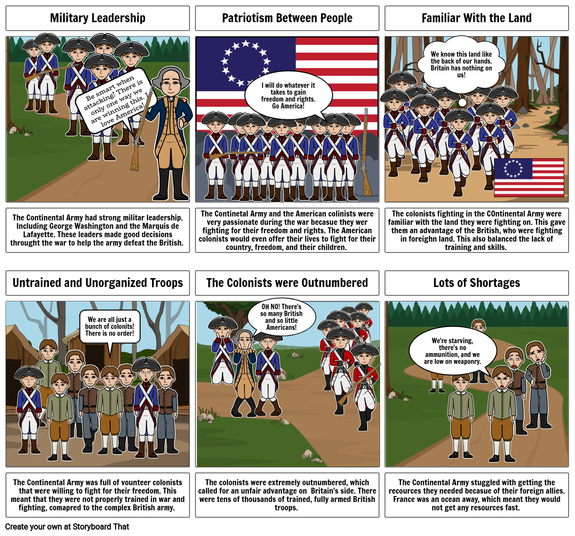 Advantage and Disadvantages of the Continental Army