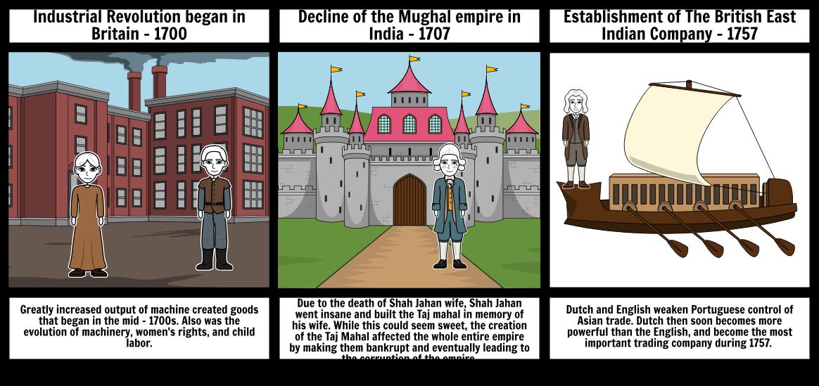 Historical Storyboard- Sydney Fritsch