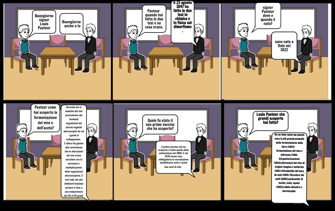 intervista a Louis Pasteur
