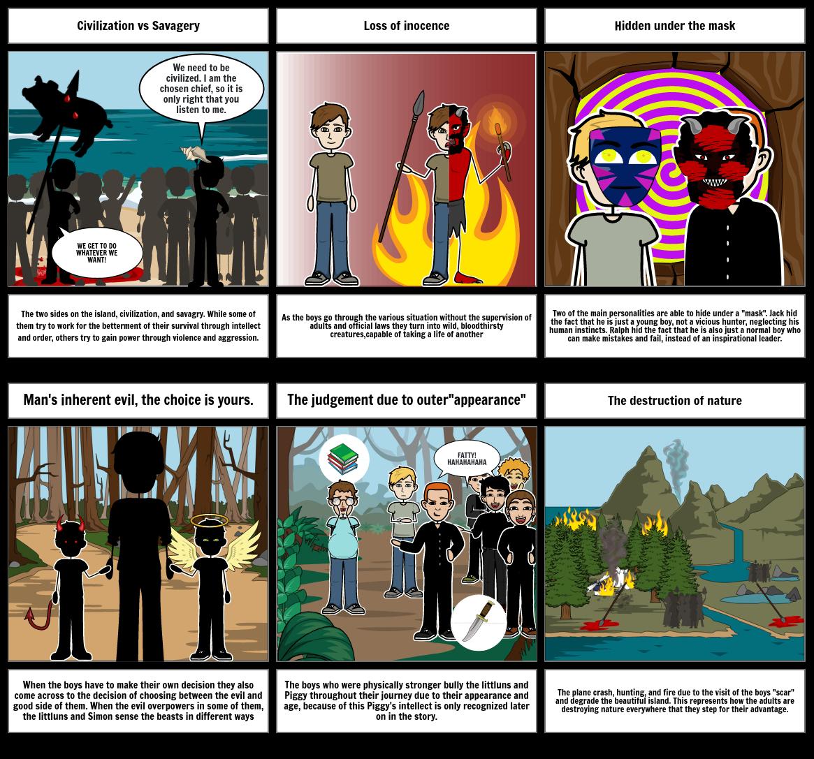 LA - COMPUTER - assignment - themes story board - Shristi Pradhan
