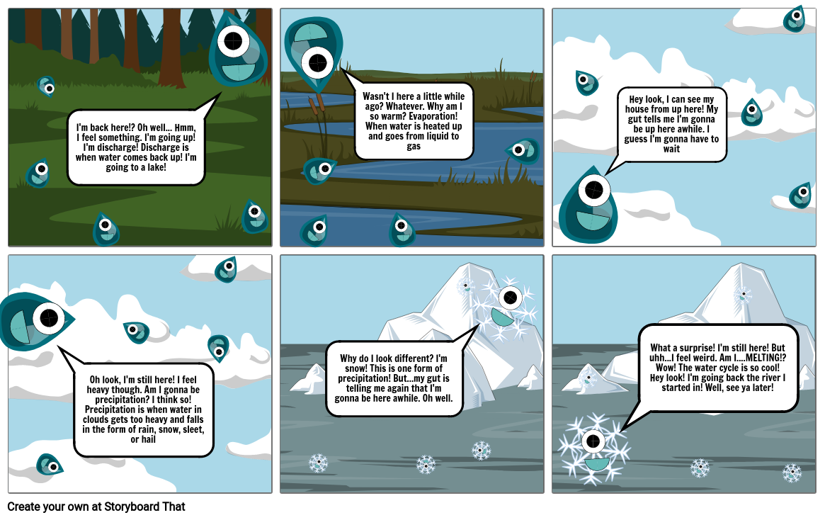 science water cycle comic 2