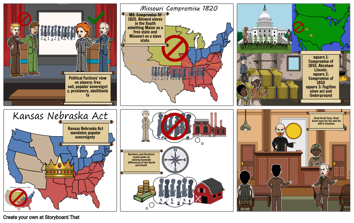 Causes Of The Civil War.