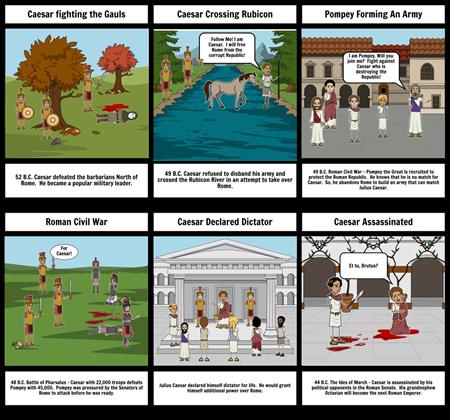Caesar Storyboard