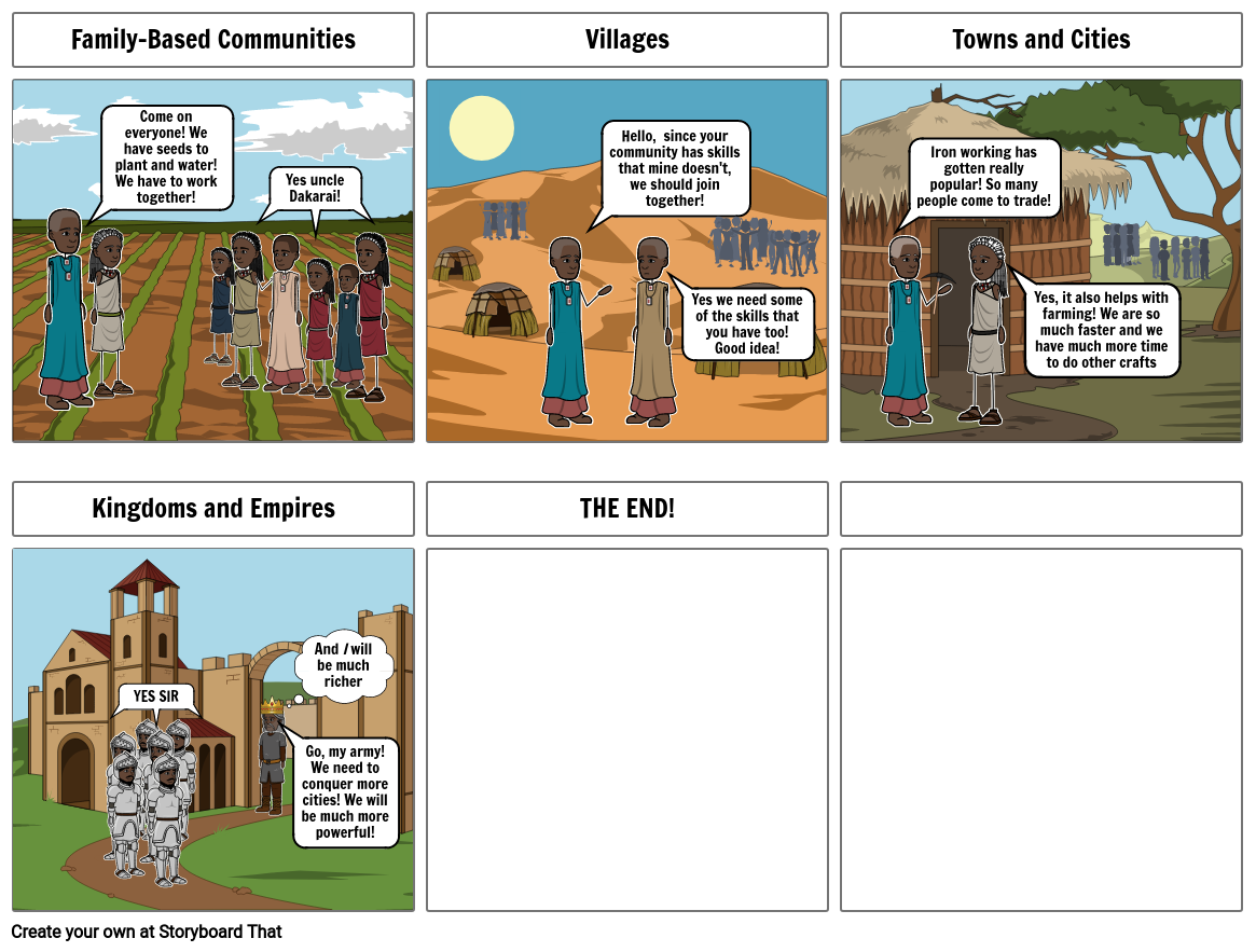 SS project storyboard