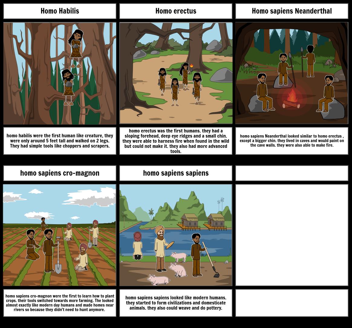 earlyman storyboard