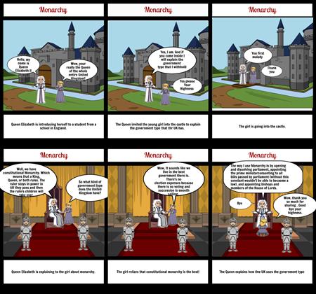 Constitutional Monarcy/ Amara 6th pd.
