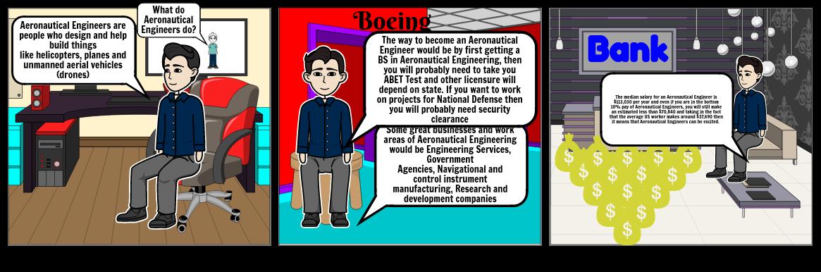 Aeronautical Engineer - Elon Musk