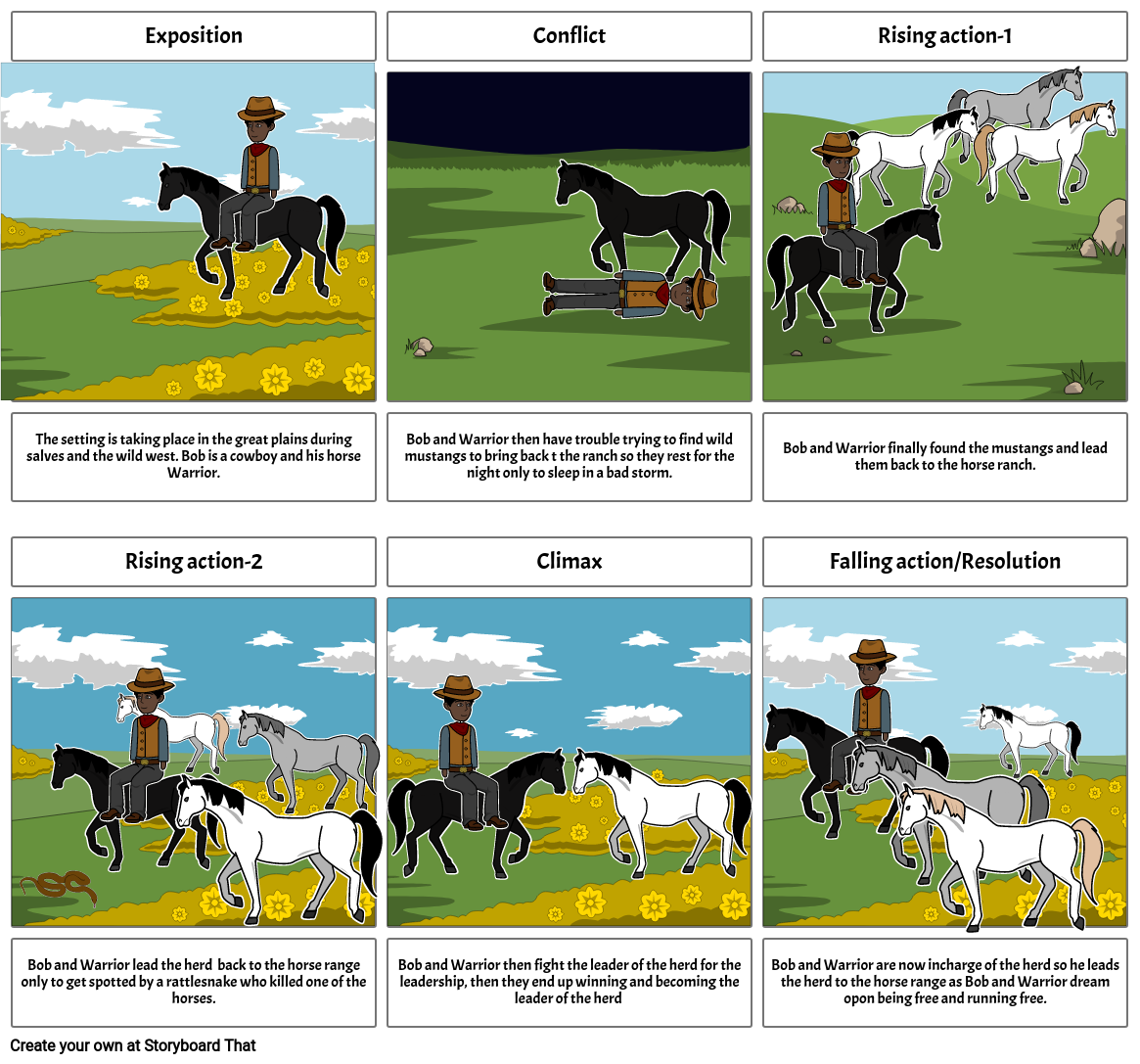 Black Cowboy, WIld Horses Story Board