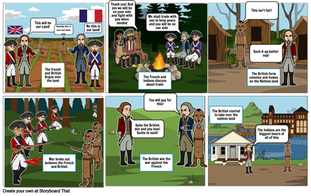 French an Indian War