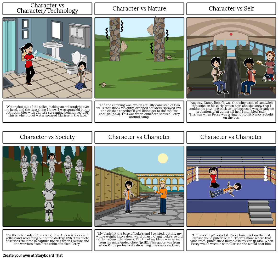 Conflict Storyboard