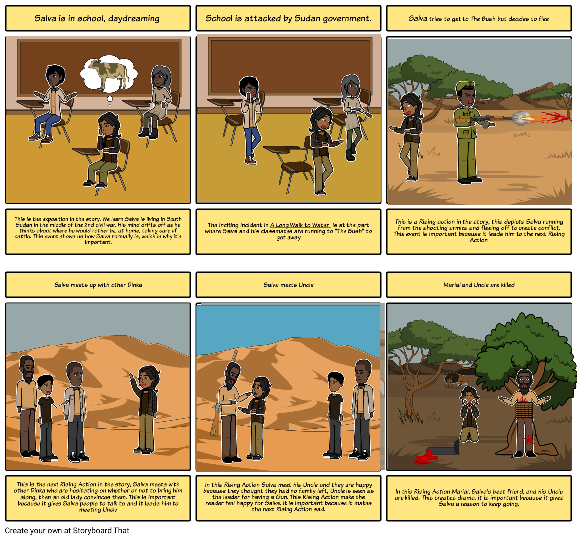 A Long Walk to Water storyboard