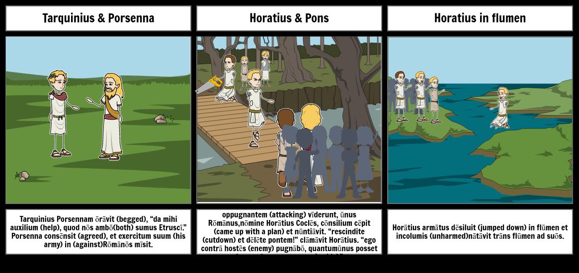 Horatius Cocles es Pontem Defendit