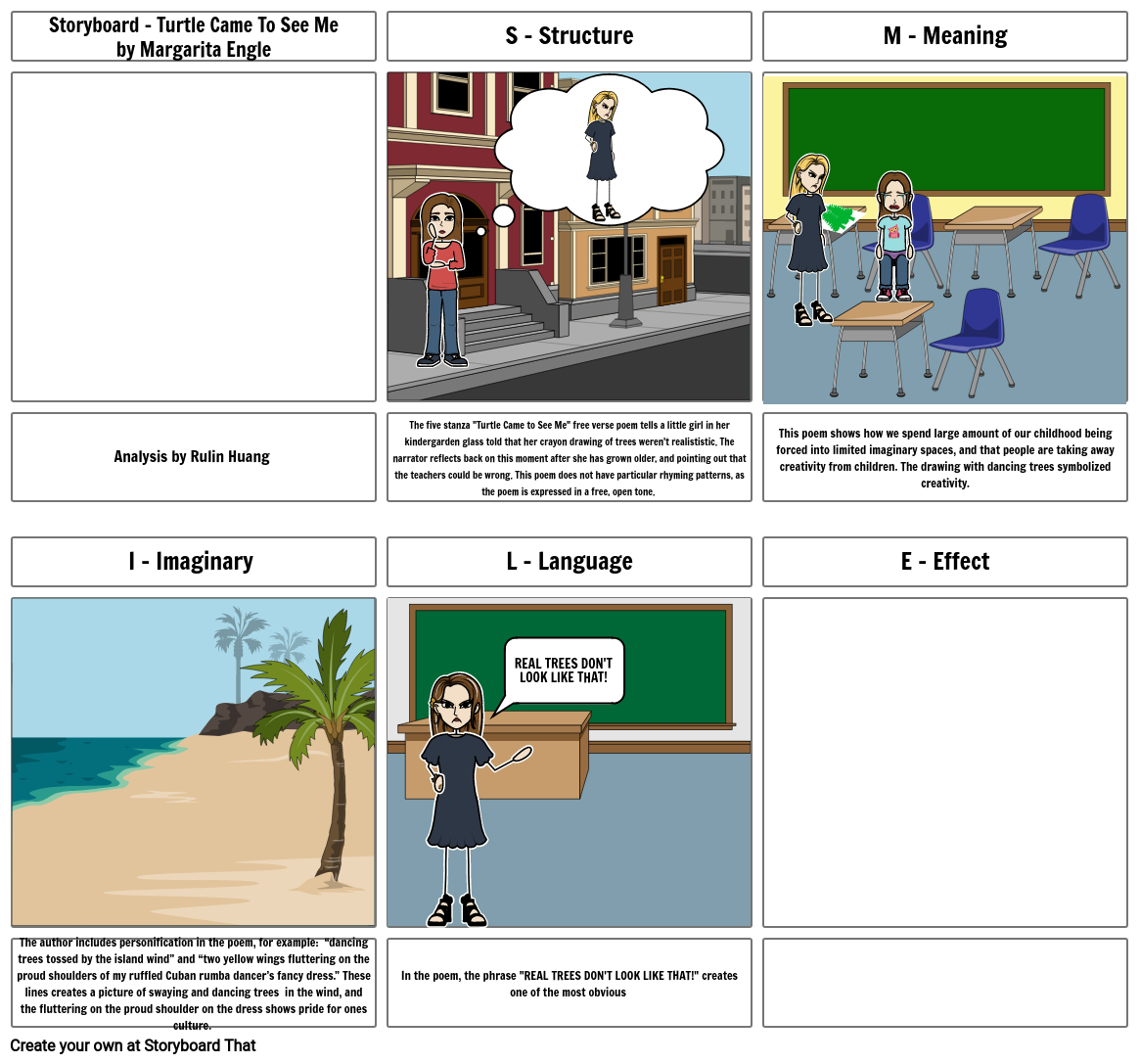 Storyboard Analysis - Turtle Came to See Me - Rulin Huang