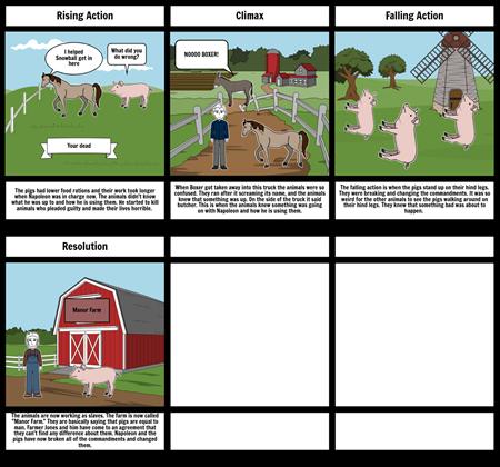 Animal Farm Part two
