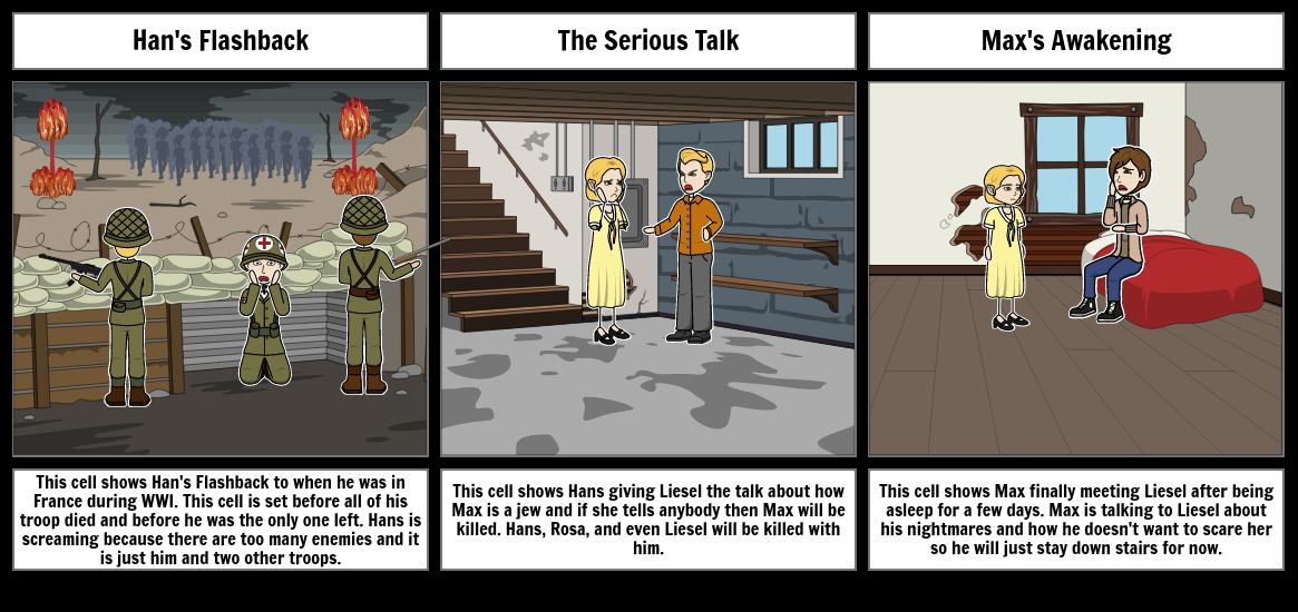 Eli Ridgeway - The Book Thief Pt4 Storyboard