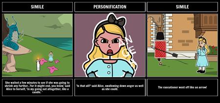 Alice Adventures in Wonderland - Figurative Language