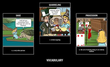 Alice's Adventures in Wonderland Vocabulary