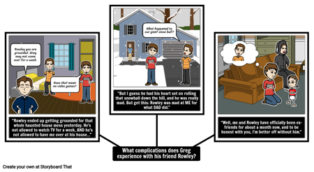 Diary of  Wimpy Kid Text Evidence