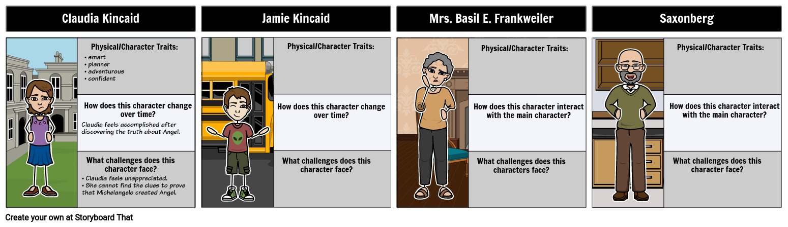 From the Mixed-Up Files Characters
