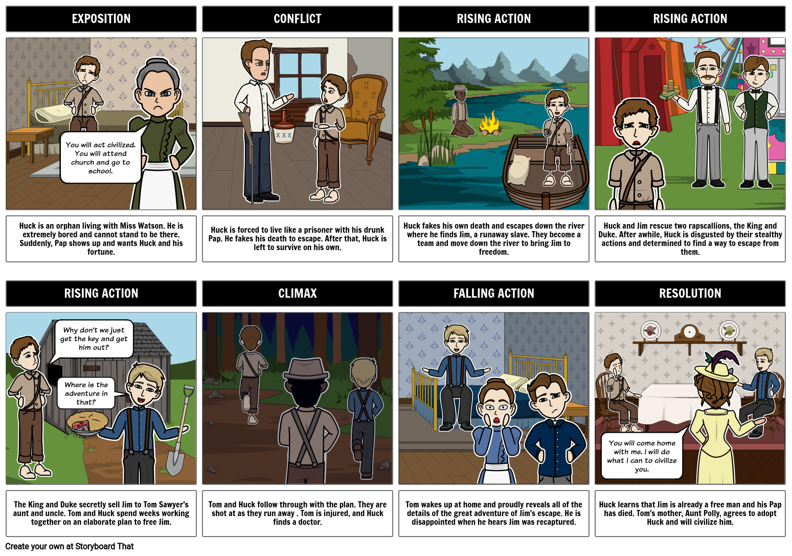 an analysis of conflict in society in the adventures of huckleberry finn by mark twain Excerpt from the adventures of huckleberry finn the adventures of huckleberry finn by mark twain evidence to support analysis of what the text says.
