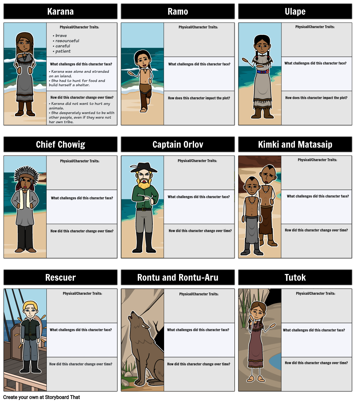 Island of the Blue Dolphins Character Map Storyboard