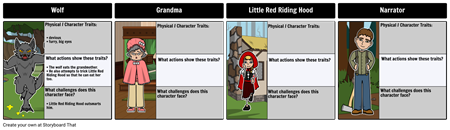 Little Red Riding Hood and the Wolf - Character Map