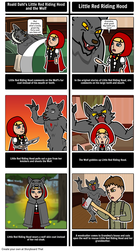 Little Red Riding Hood and the Wolf - Compare/Contrast