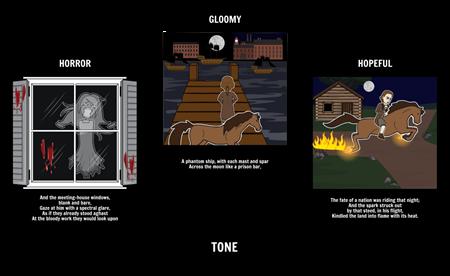 Paul Revere's Ride - Tone