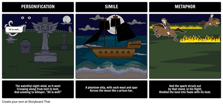 Paul Revere's Ride - Figurative Language