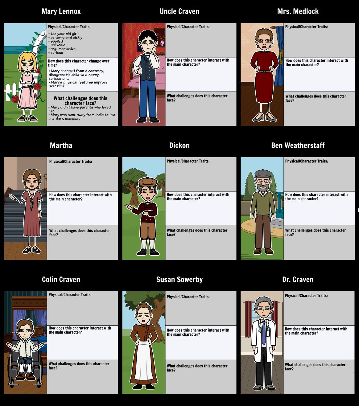 The Secret Garden Character Map Storyboard By Elizabethpedro