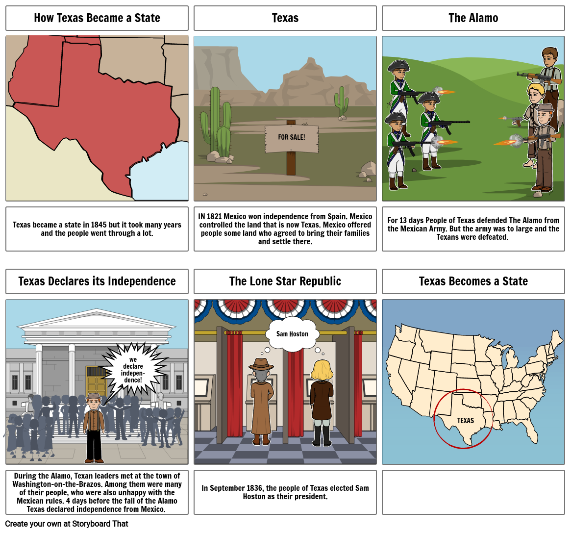 How Texas became a state