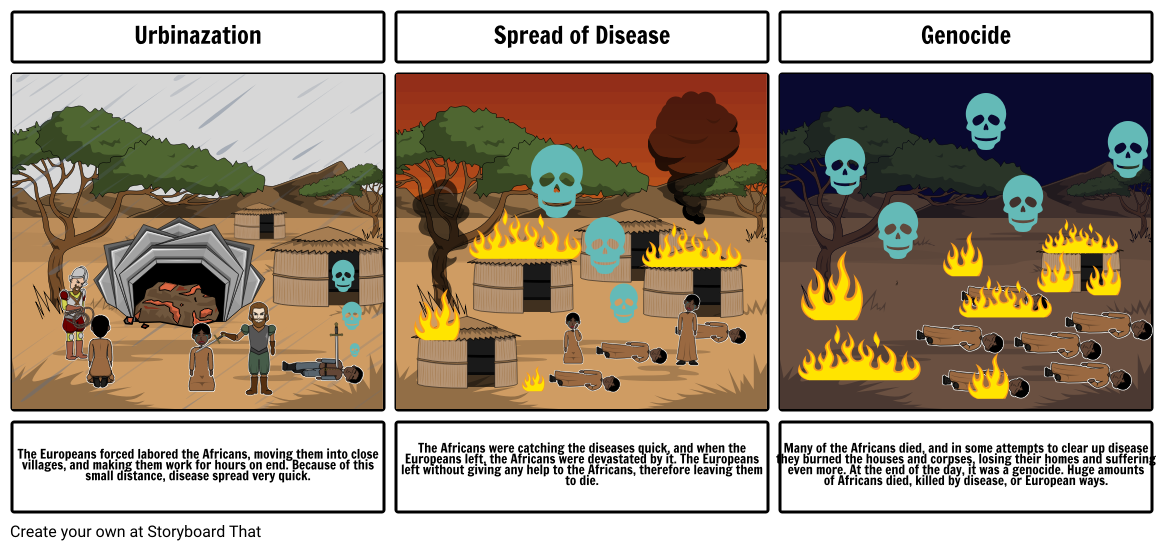 Urbanization and Spread of disease