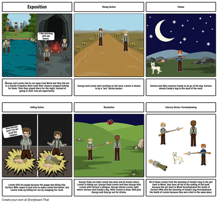 Of Mice and Men Story Board