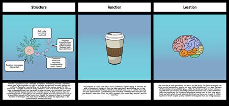 The Caffeine Cell