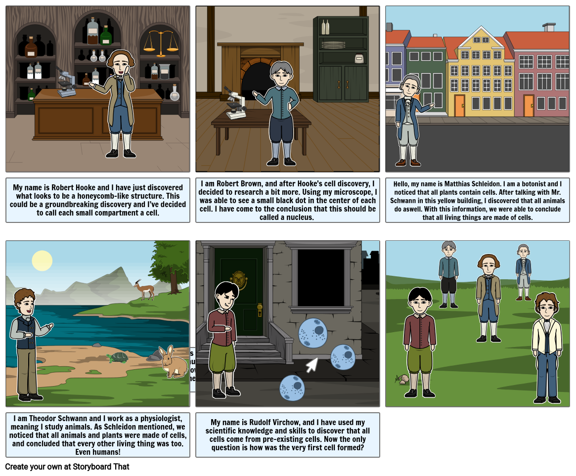 Cell Weise Theory Storyboard